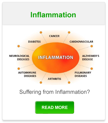 Functional Lab Tests- Inflammation